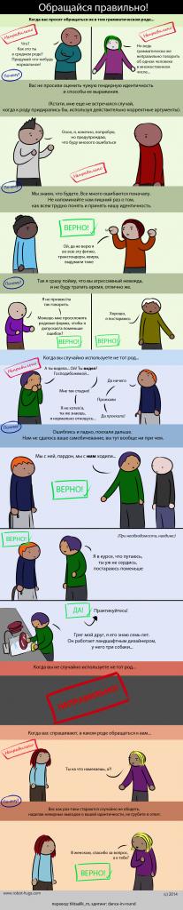 2014-09-09-Pronoun-etiquette
